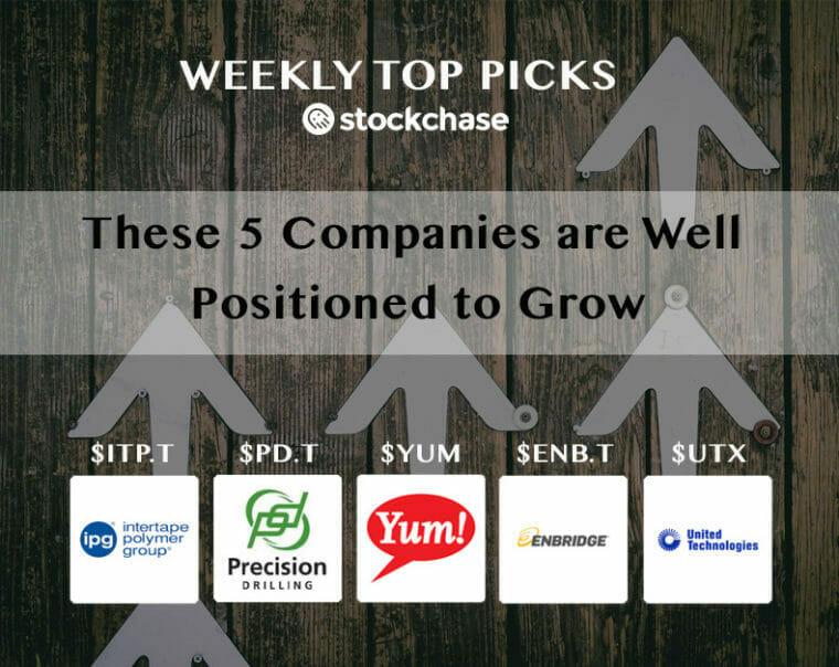 Growth Companies