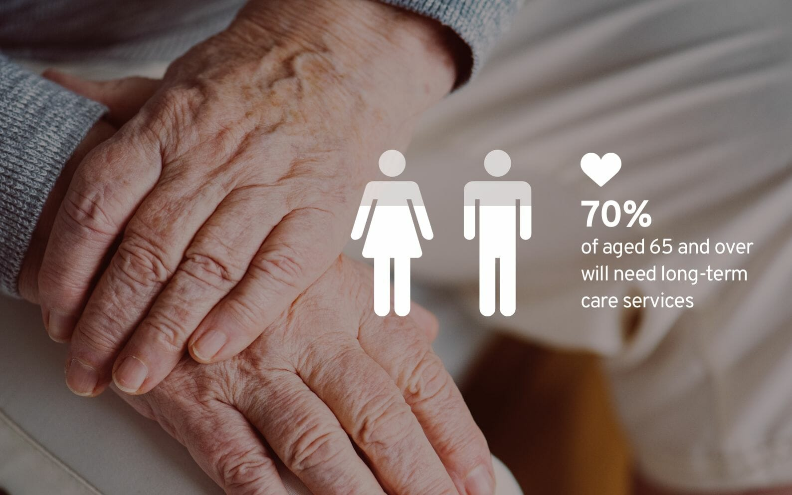 At 65+ you Might Need Long-Term Care Services. Are you Ready?