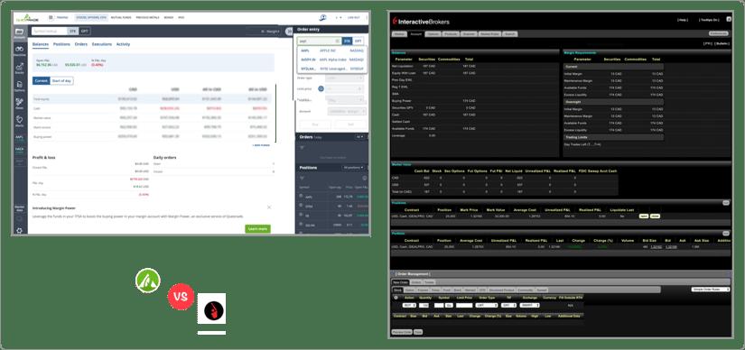 Questrade vs Interactive Brokers Screenshot