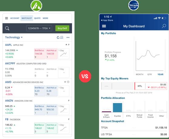 Questrade vs Qtrade Mobile App Screenshot