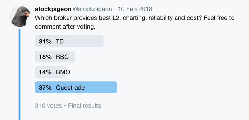 Questrade vs TD Webbroker BMO RBC Twitter Poll