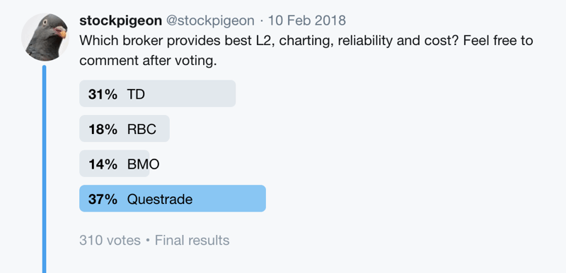 Questrade vs TD Webbroker BMO RBC Twitter Poll