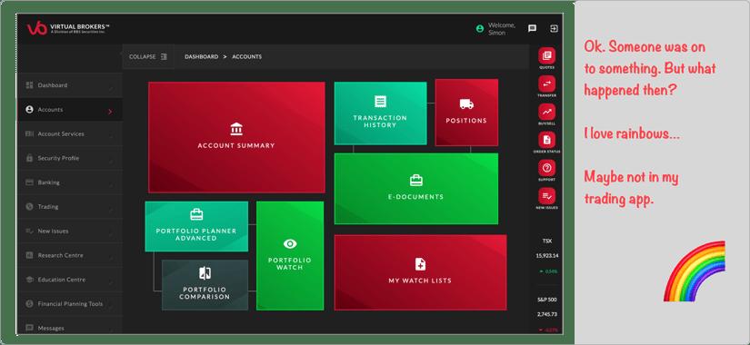 Questrade vs Virtual Brokers Screenshot #3