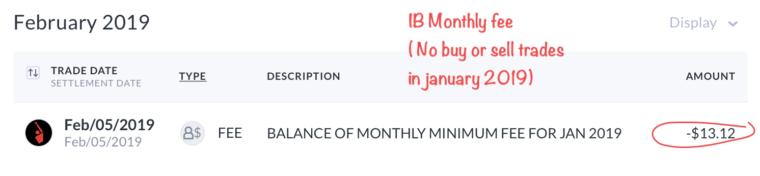Questrade vs Interactive Brokers - Monthly Fee