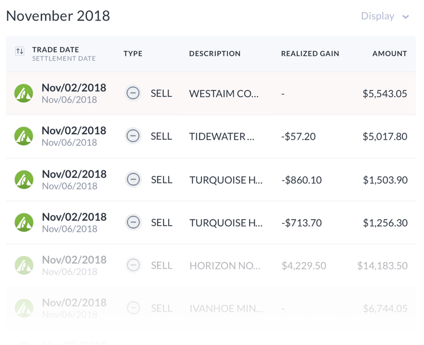 Questrade Review Selling Transactions